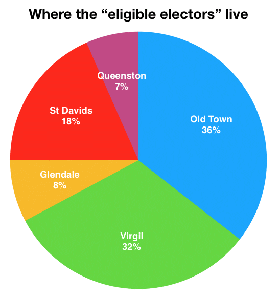 Where the eligible electors live