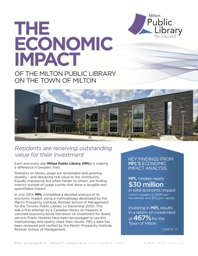 Milton library economic impact